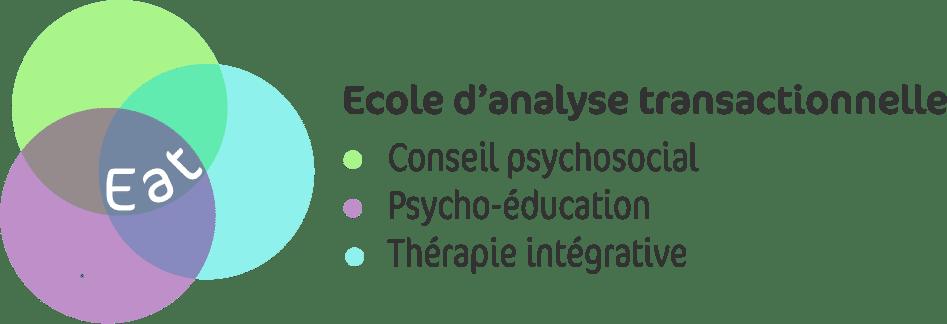Ecole d'analyse transactionnelle